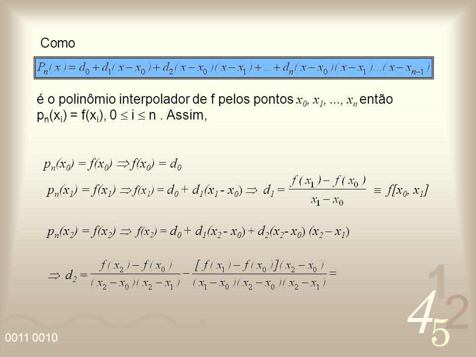 pn(x1) = f(x1)  f(x1) = d0 + d1(x1 - x0)  d1 =  f[x0, x1]